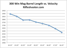 30 06 Sight In Chart 300 Winchester Magnum How Does Barrel Length Change