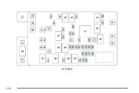 2008 honda element fuse box diagram 2007 2004 block and schematic full size of 2010 honda element fuse box diagram 2005 2007 envoy residential electrical symbols o