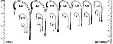 Fly Tying Hook Chart Fish Hook Size Guide