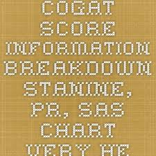 Cogat Score Information Breakdown Stanine Pr Sas Chart