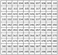 300 Number Chart 300 Hundred Chart 6 Best Images Of 201 300 Number Chart