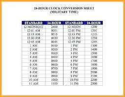 Methodical Printable Military Time Clock Military Time Chart