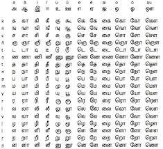 Accurate Tamil Language Alphabet Chart 2019