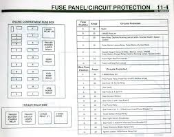 1989 ford bronco fuse box wiring diagrams best ford bronco fuse box diagram 1991 1989 ii 1986 for schematic wiring ford mustang fuse box diagram 1989 ford bronco fuse box