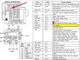 1995 mercury sable fuse box diagram vehiclepad 1999 mercury 1989 mercury sable wiring diagram jodebal com