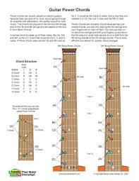 Acoustic Music Tv Guitar Power Chord Chart New Notebook