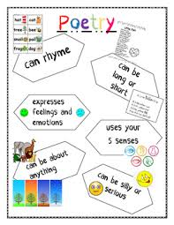 Anchor Chart Display Ideas Poetry Mini Anchor Chart