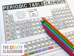 periodic table Archives -