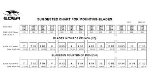 Edea Size Chart Edea Sizing Chart