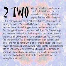 Numerology Chart 2 Number Characteristics Numerology Numbers Numerology