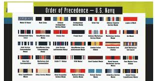 Navy And Novels Ribbons Order Of Precedence Devices