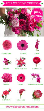 types of flowers in bouquets. 2017 spring flower trends! pantone pink color palette inspiration. your #1 types of flowers in bouquets 0