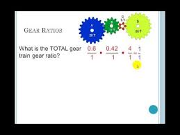How To Read Gear Ratio Chart Gears And Gears Ratios