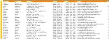 10 Emergency Phone Numbers List Template 1mundoreal