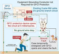 gfci wiring diagrams wiring diagram and schematic design gfci circuit breaker wiring diagram diagrams base