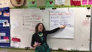 What Is Anchor Chart Anchor Chart To Explain Anchor Charts