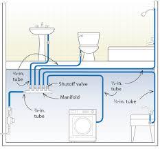 Astounding Bathroom Plumbing Layout Images Design Inspiration ...