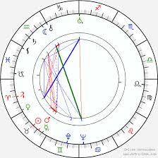 Lucien Ballard Birth Chart Horoscope Date Of Birth Astro