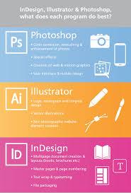 Design Grafico Programas Para Los Que Siempre Me Preguntan Felizmiercoles Consejos