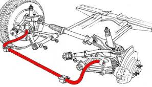 Suspension System Types An Undercar Overview Napa Know How Blog