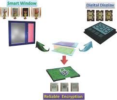 Reliable Information Encryption and <b>Digital Display</b> Applications ...