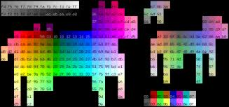 Ansi Color Chart Standards Ansi Color Codes Defined By Ecma 48 Are The Standard Way