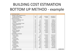 Estimating Project Time Cost Budgeting Ppt Download