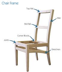 dining chair frames for upholstery. complete wooden restaurant chair frame dining frames for upholstery k