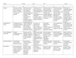 jobs job postings resume esl curriculum vitae proofreading service us persuasive