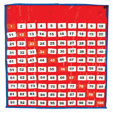 Hundred Pocket Chart Size 65 X 65 Cm Topsun Enterprises