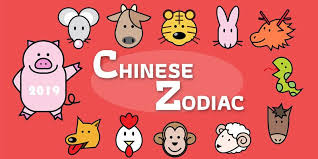 Chinese Birth Chart Compatibility Chinese Zodiac Love Compatibility Is His Her Sign Right