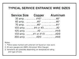 Solid Copper Wire Sizes Thomasbernardin Co