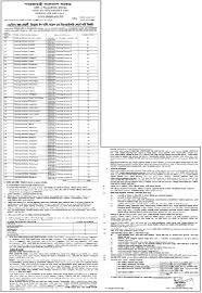 diploma in nursing and midwifery admission circular result  diploma in midwifery admission circular 2016 2017 · diploma in nursing science midwifery admission notice 2016 2017