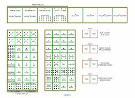 Small Picture How To Plan A Vegetable Garden Layout See Plant Lists And More