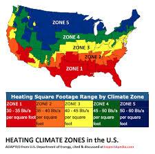 4 Dangers Of Heating Furnace Over Sizingoversized Furnaces