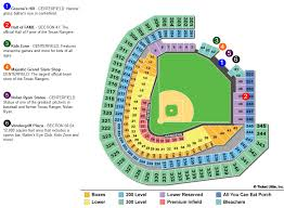 Rangers Ballpark In Arlington Seating Chart Globe Life Park Texas Rangers Ballpark Ballparks Of Baseball