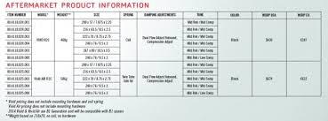 Rockshox Weight Chart Rockshox Updates Vivid Vivid Air Shocks W Counter Measure