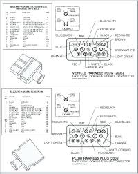 wiring diagram western plow mechanics guide joystick meyer snow wiring diagram western plow mechanics guide joystick meyer snow control