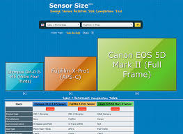 Image Sensor Size Comparison Chart Sensor Size A Relative Size Comparison Tool For Camera Sensors