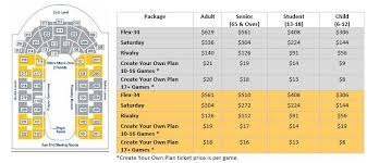 Erie Tullio Arena Seating Chart Flex Packages Erie Otters