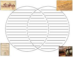 Articles Of Confederation And Constitution Venn Diagram Unit 2 Mrs Leiningers History Page