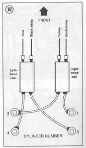 cb750 coil wiring change your idea wiring diagram design • a 2nd dumb question gl1100 plug wires from coil to plugs steve rh goldwingfacts com cb750 wiring coil cb750 wiring coil