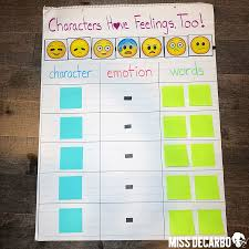 Character Change Anchor Chart Anchor Charts With Advancement Courses Miss Decarbo