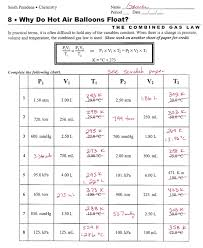 Polarity And Electronegativity Worksheet Answers 11 Impressive 7 2 ...
