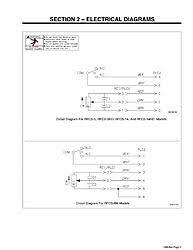 3 pin plug wiring diagram usa wiring diagram 2 5mm jack wiring diagram nilza trailer plug diagram source