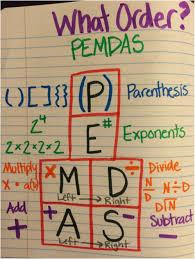 Image Result For Pemdas Anchor Chart Math Anchor Charts