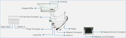 wiring diagram for security camera artechulate info wiring diagram for cctv camera wiring diagram security camera wiring diagram running wires for