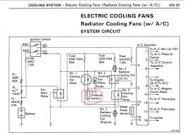 radiator fans wiring diagram help mr2 and where abouts is it located so i can go check it out i ve already checked under the fuse box and its not there my car has a c