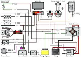 golf cart wiring harness diagram wiring diagram libraries yamaha g14 wiring harness data wiring diagram sche amaha g14 wiring harness wiring diagram todays teleflex tach