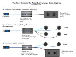 sony xplod amp wiring setup wiring diagrams sony xplod amplifier wiring diagram wiring diagram centre sony xplod 500 watt amp wiring diagram sony xplod amp wiring setup
